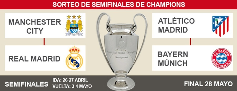 Atlético Madrid 1-0 Bayern, Champions League semifinales