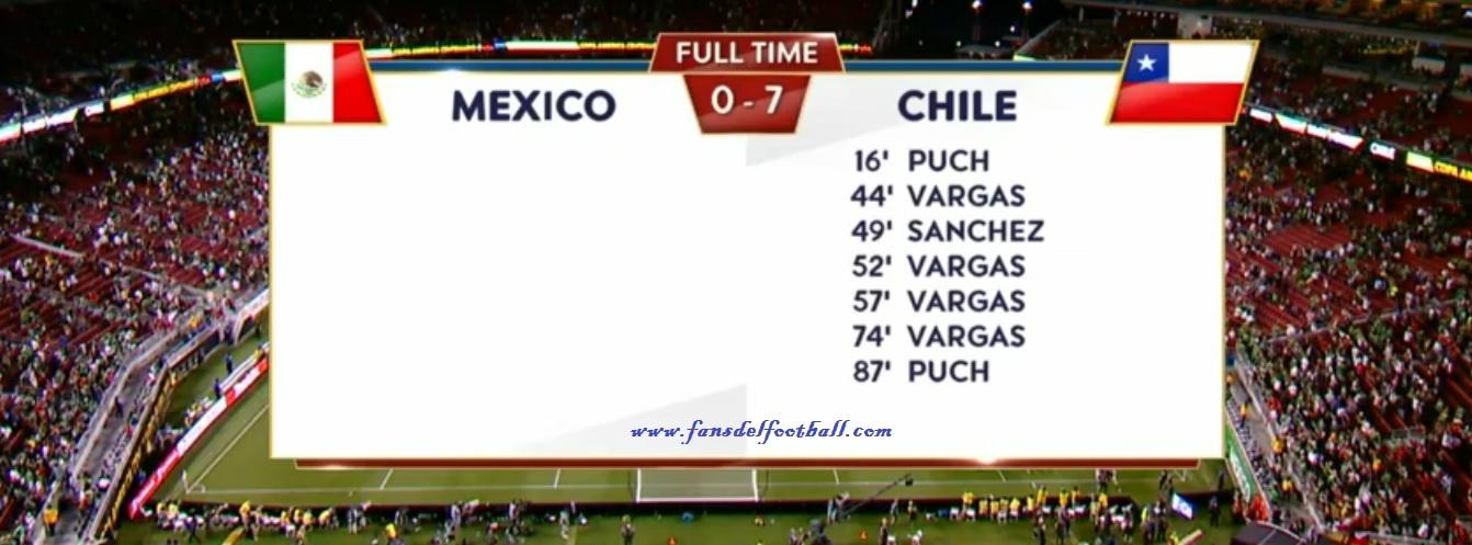 Paliza histórica de Chile a Mexico en 4tos de Copa América Centenario