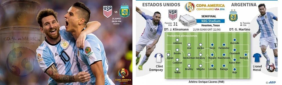 Copa América semifinal