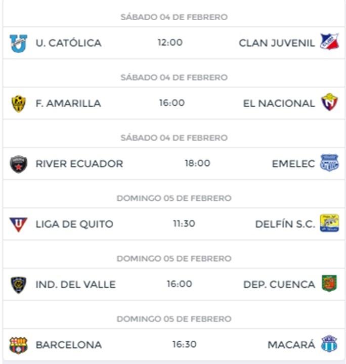 Partidos de la fecha 2 del Campeonato Ecuatoriano de Fútbol (Serie A)