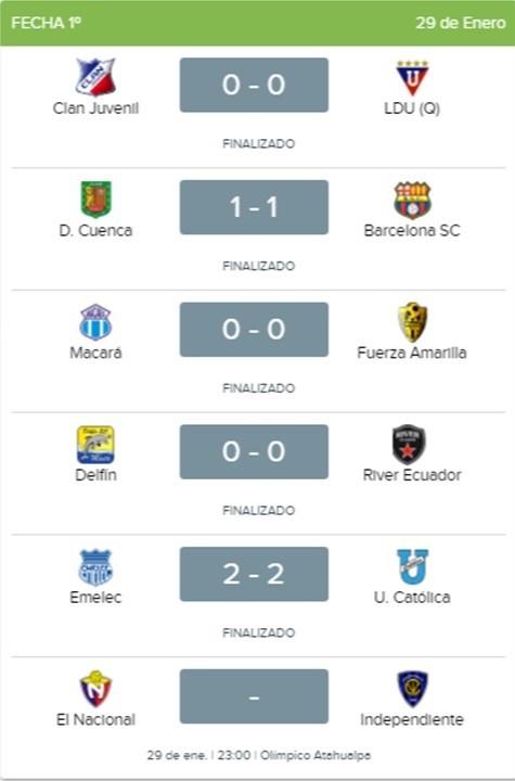 La primera fecha campeonato ecuatoriano no tuvo ganadores