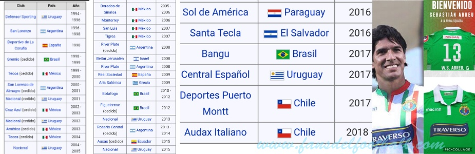 Sebastian Abreu tiene nuevo club y es record Mundial