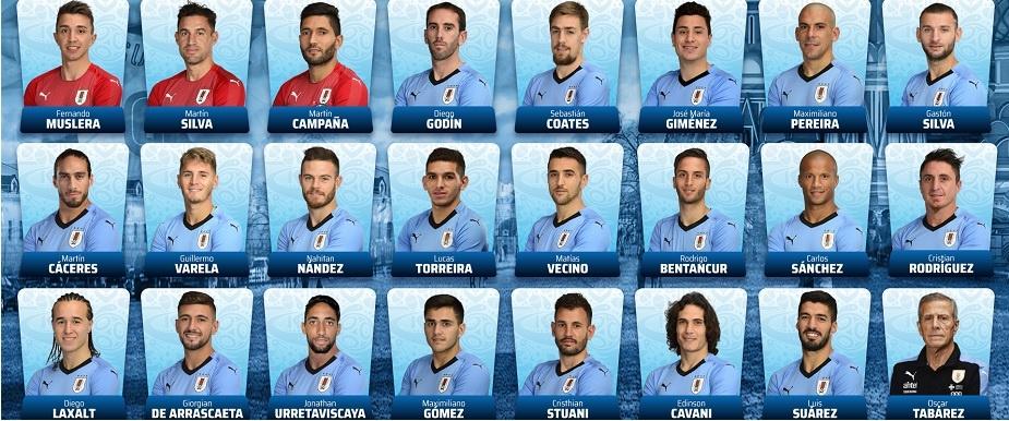 Los 23 que representaran a Uruguay en el Mundial de Rusia