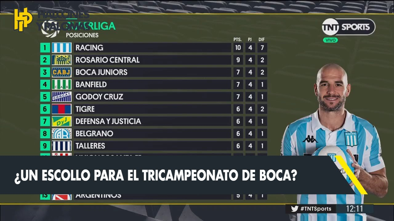 SUPERLIGA ARGENTINA jugosa fecha