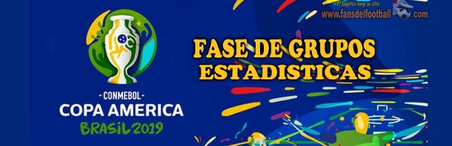 Copa America: Los numeros que dejo la Fase de Grupos