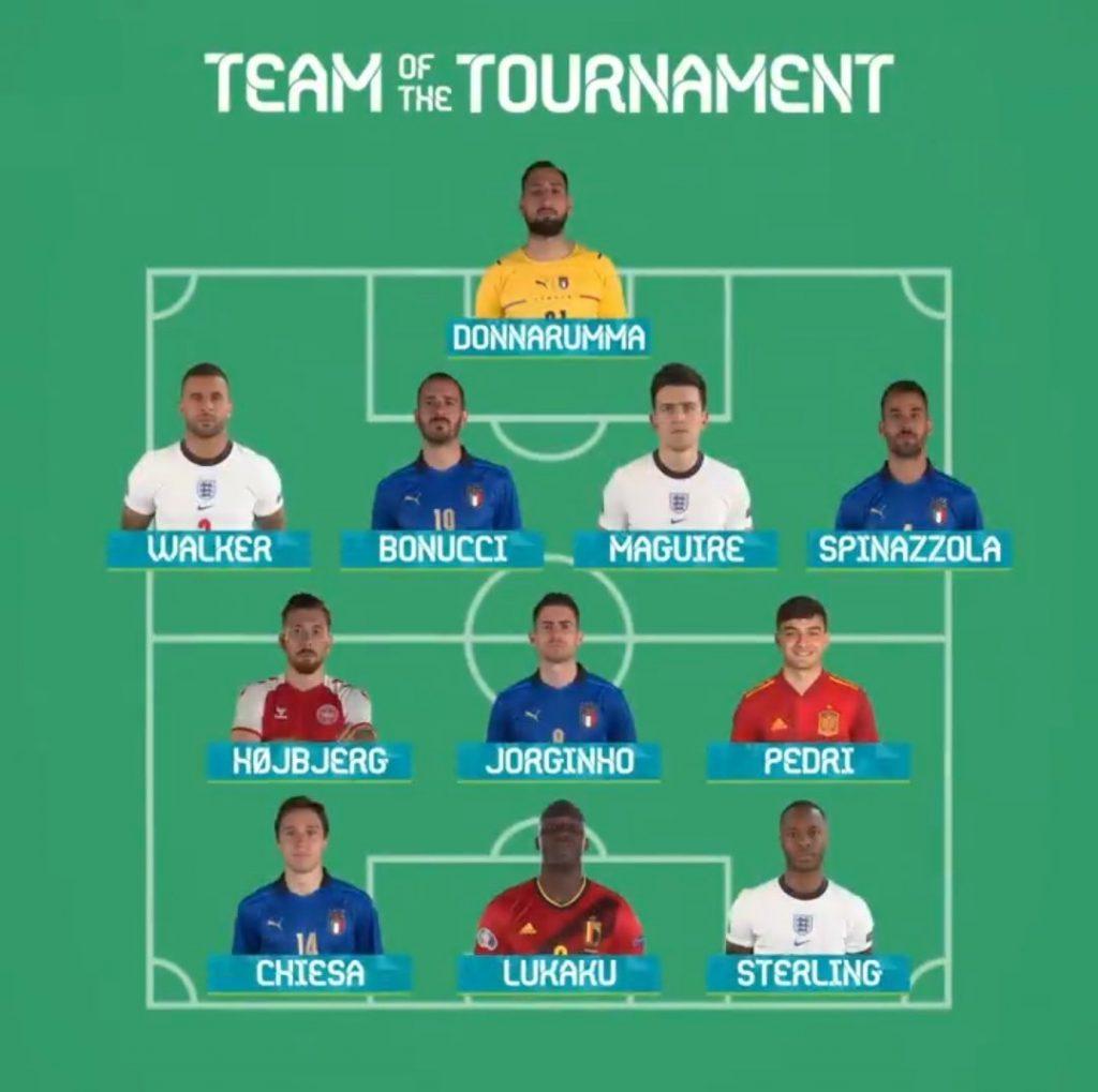 equipo ideal eurocopa 2020